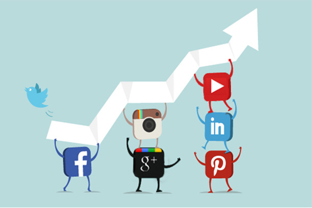How Social Media help business